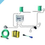 Береговая энергосистема CLIX POWER с подключением инвертора MAXI
